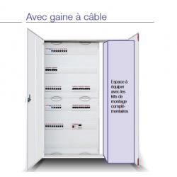 Armoire électrique de distribution murale Type A - avec gaine à  câbles - 5...